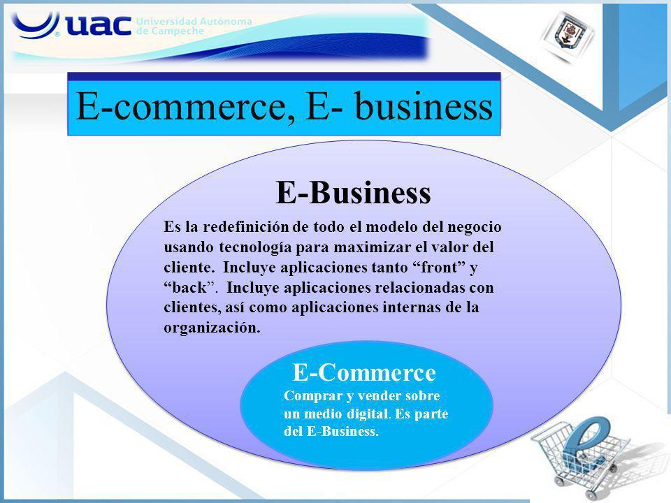 E-commerce, E- business Comprar y vender sobre un medio digital. Es parte del E-Business. E-Commerce E-Business Es la redefinición de todo el modelo d