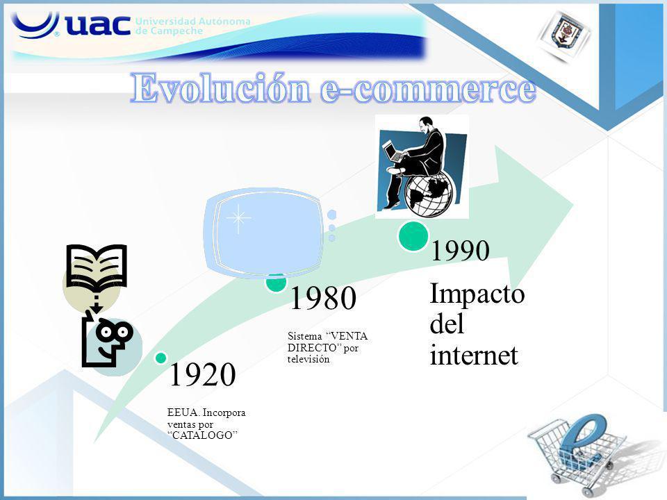 1920 EEUA. Incorpora ventas por CATALOGO 1980 Sistema VENTA DIRECTO por televisión 1990 Impacto del internet
