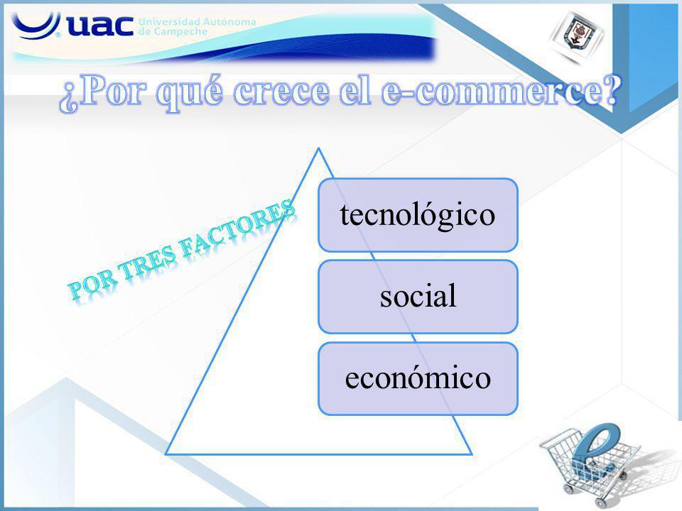 tecnológicosocialeconómico