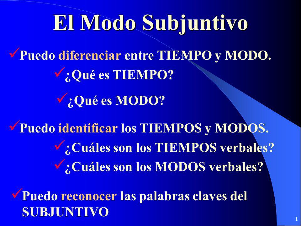 1 El Modo Subjuntivo Puedo reconocer las palabras claves del SUBJUNTIVO ¿Qué es MODO.