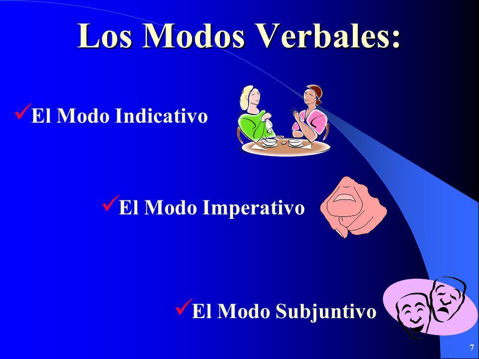 6 Los MODOS Verbales Los modos verbales son las formas en que la acción del verbo puede expresarse. HOW or the MOOD in which the action takes place! I