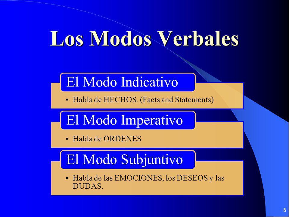 7 Los Modos Verbales: El Modo Subjuntivo El Modo Imperativo El Modo Indicativo