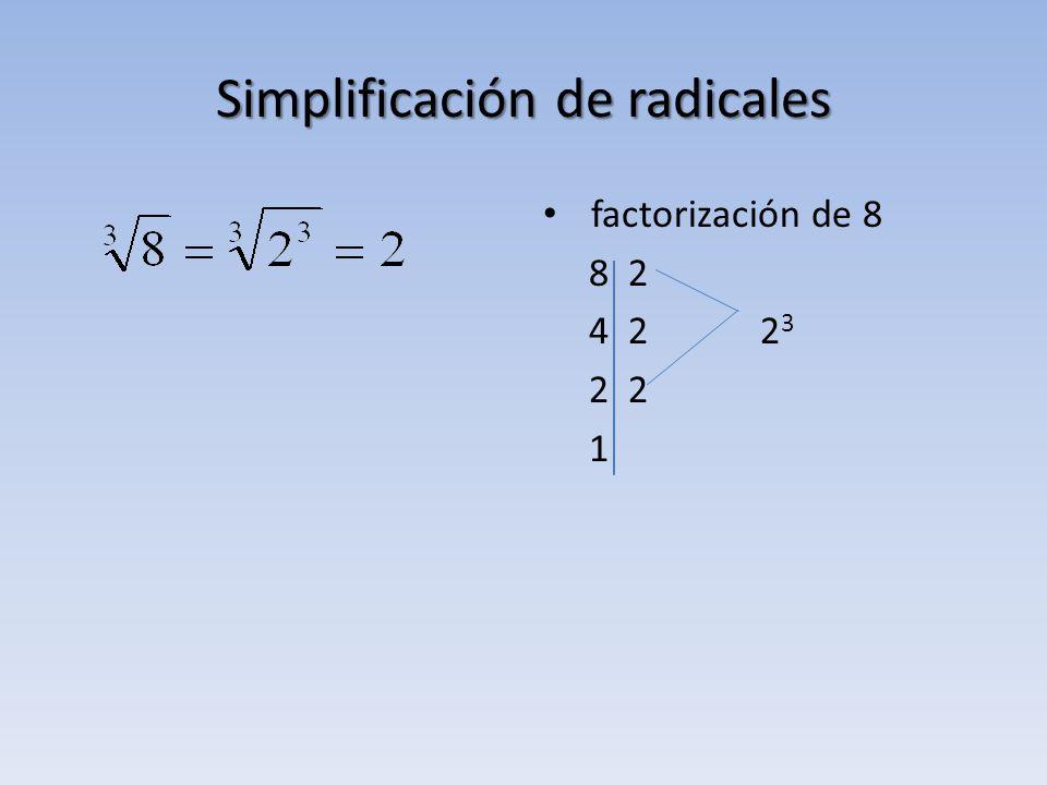 Simplificación de radicales factorización de 8 8 2 4 2 2 3 2 2 1