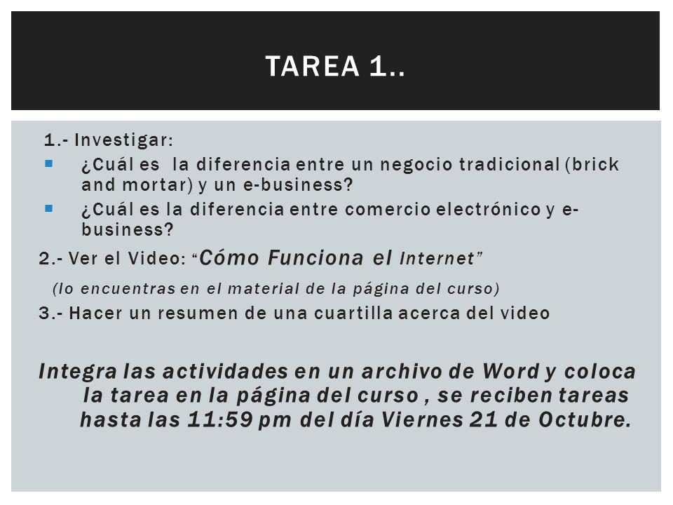 1.- Investigar: ¿Cuál es la diferencia entre un negocio tradicional (brick and mortar) y un e-business.