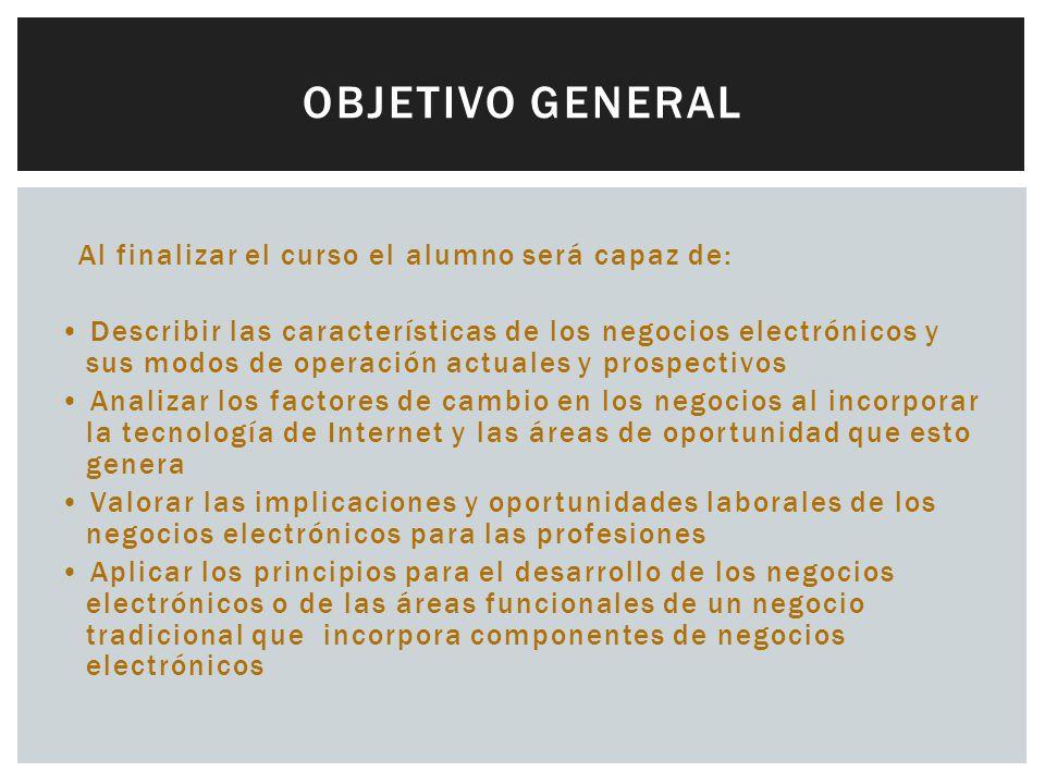1.Introducción a los negocios electrónicos 2.