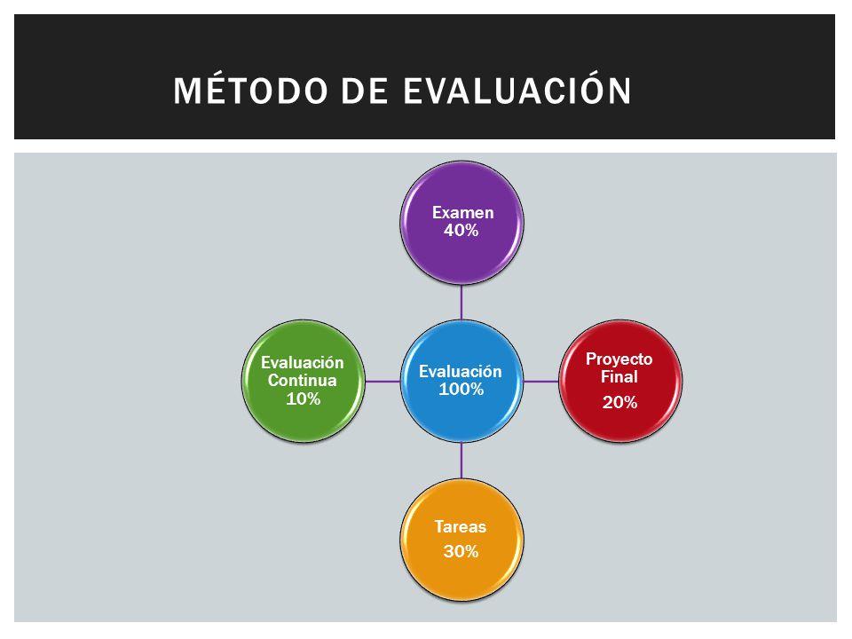 MÉTODO DE EVALUACIÓN Evaluación 100% Examen 40% Proyecto Final 20% Tareas 30% Evaluación Continua 10%