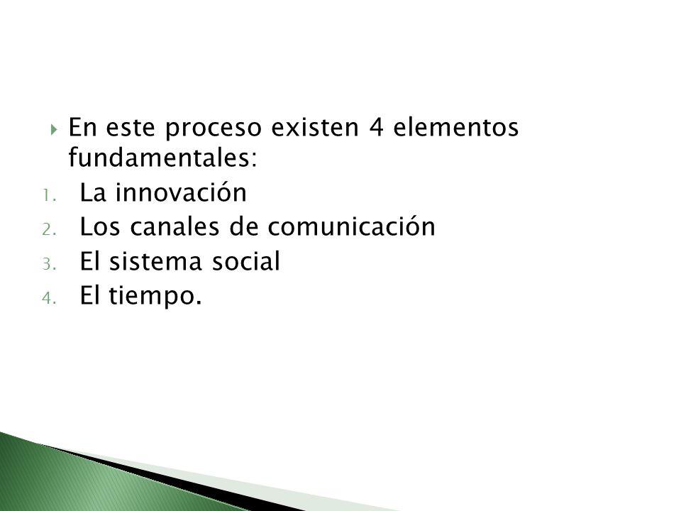 En este proceso existen 4 elementos fundamentales: 1.