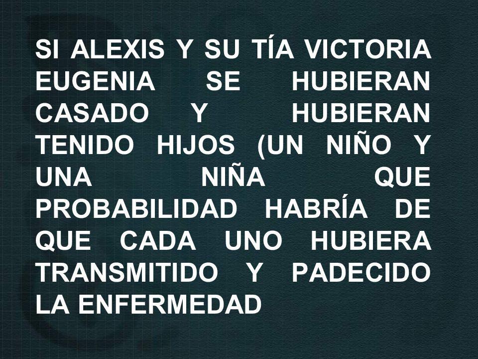 SI ALEXIS Y SU TÍA VICTORIA EUGENIA SE HUBIERAN CASADO Y HUBIERAN TENIDO HIJOS (UN NIÑO Y UNA NIÑA QUE PROBABILIDAD HABRÍA DE QUE CADA UNO HUBIERA TRANSMITIDO Y PADECIDO LA ENFERMEDAD
