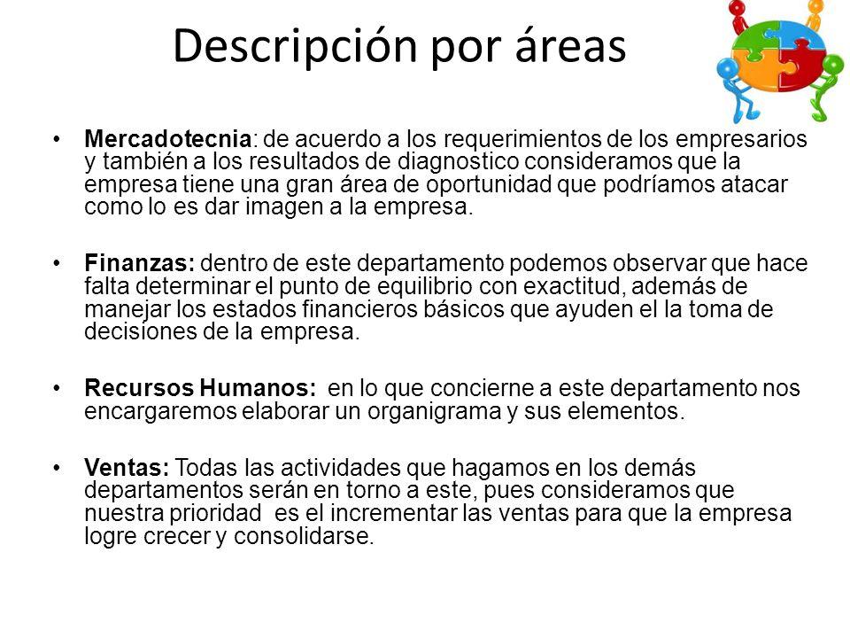 Descripción por áreas Mercadotecnia: de acuerdo a los requerimientos de los empresarios y también a los resultados de diagnostico consideramos que la
