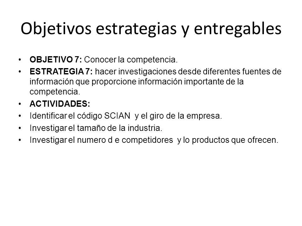 OBJETIVO 7: Conocer la competencia. ESTRATEGIA 7: hacer investigaciones desde diferentes fuentes de información que proporcione información importante