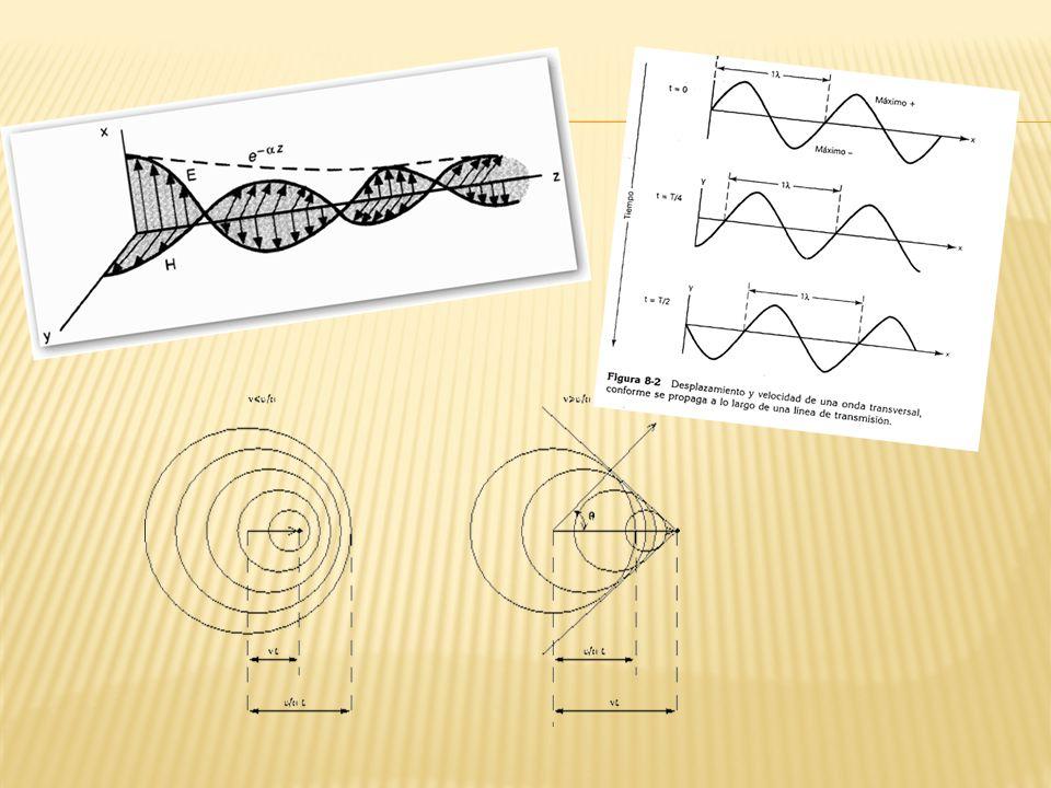 Energía y momentum La propiedad llamada cantidad de movimiento o momentum está asociada a la cantidad de masa que tiene un objeto y a la velocidad con que este se mueve; es transferible, es decir, una persona o un objeto pueden transferir momentum a un cuerpo.