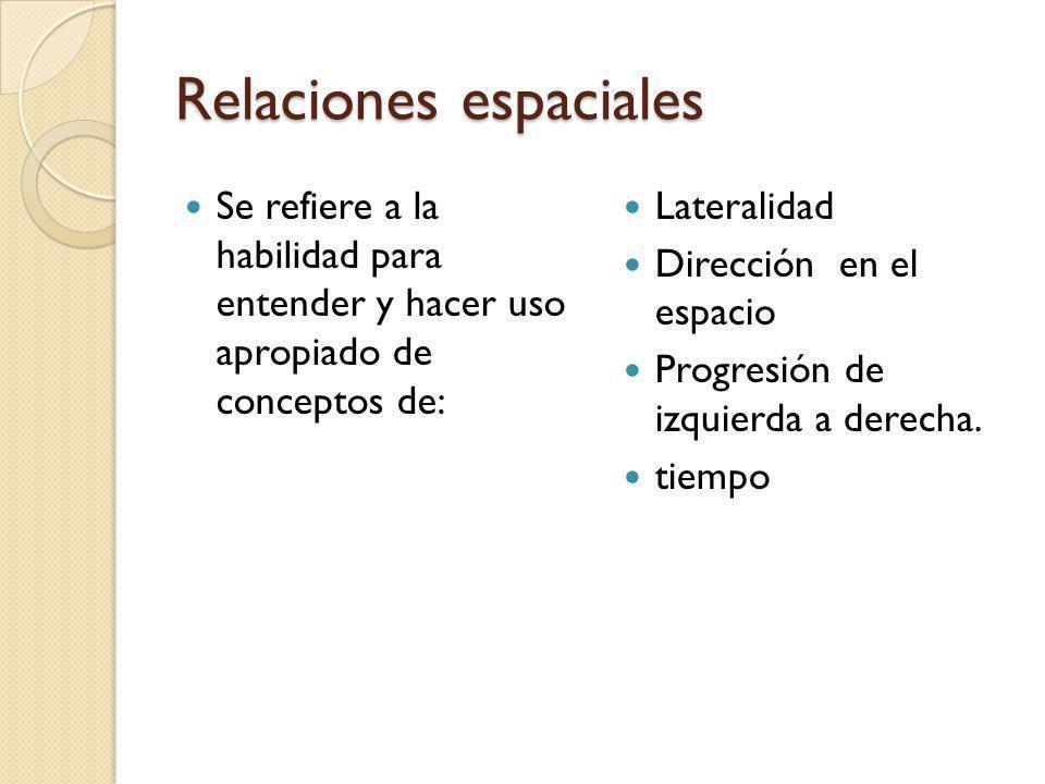 Relaciones espaciales Se refiere a la habilidad para entender y hacer uso apropiado de conceptos de: Lateralidad Dirección en el espacio Progresión de