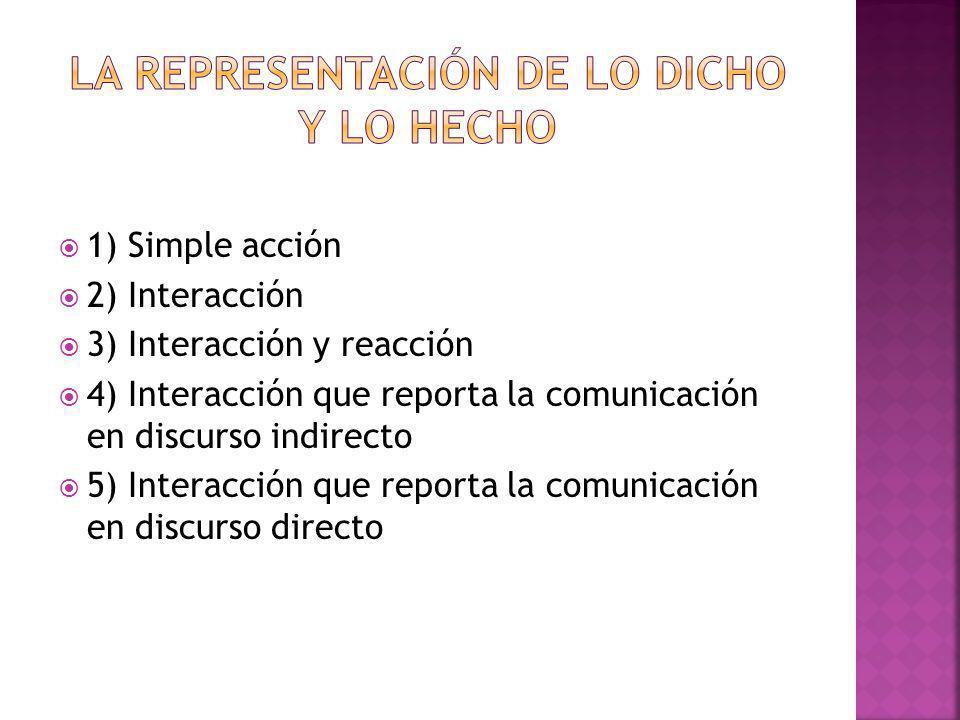 1) Simple acción 2) Interacción 3) Interacción y reacción 4) Interacción que reporta la comunicación en discurso indirecto 5) Interacción que reporta