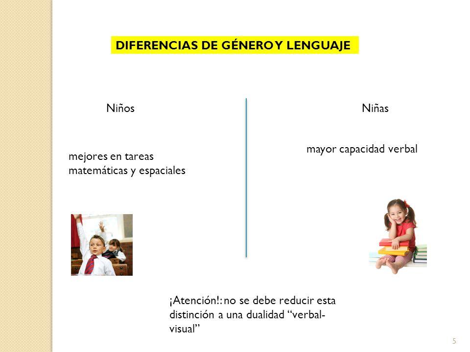 DIFERENCIAS DE GÉNERO Y LENGUAJE NiñosNiñas mejores en tareas matemáticas y espaciales mayor capacidad verbal ¡Atención!: no se debe reducir esta dist