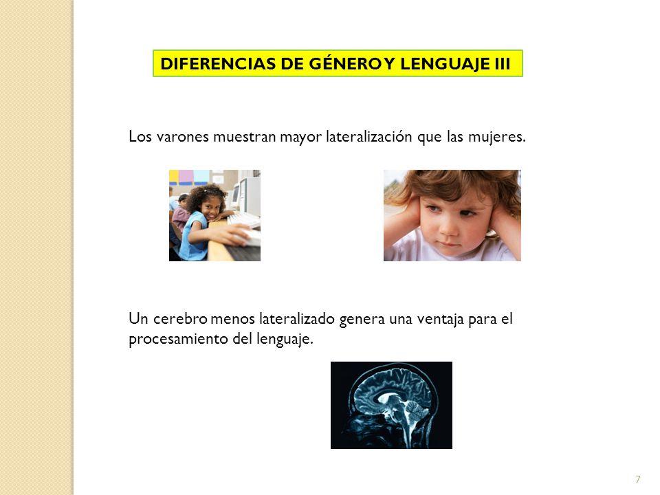DIFERENCIAS DE GÉNERO Y LENGUAJE III Los varones muestran mayor lateralización que las mujeres. Un cerebro menos lateralizado genera una ventaja para