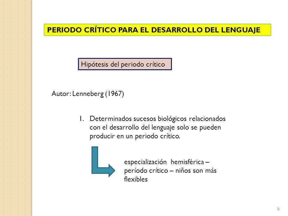 9 PERIODO CRÍTICO PARA EL DESARROLLO DEL LENGUAJE Hipótesis del periodo crítico Autor: Lenneberg (1967) 1.Determinados sucesos biológicos relacionados