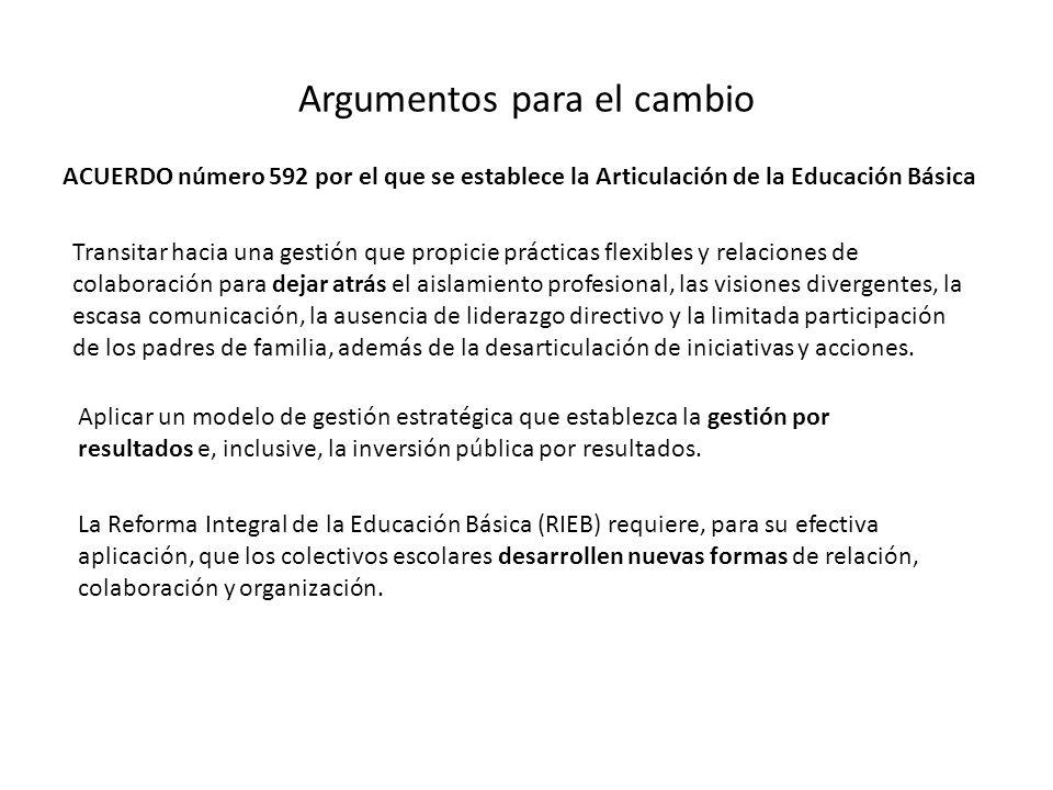 Argumentos para el cambio ACUERDO número 592 por el que se establece la Articulación de la Educación Básica Transitar hacia una gestión que propicie p