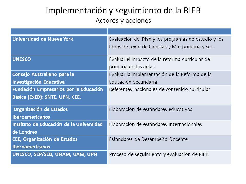 Universidad de Nueva York Evaluación del Plan y los programas de estudio y los libros de texto de Ciencias y Mat primaria y sec. UNESCO Evaluar el imp