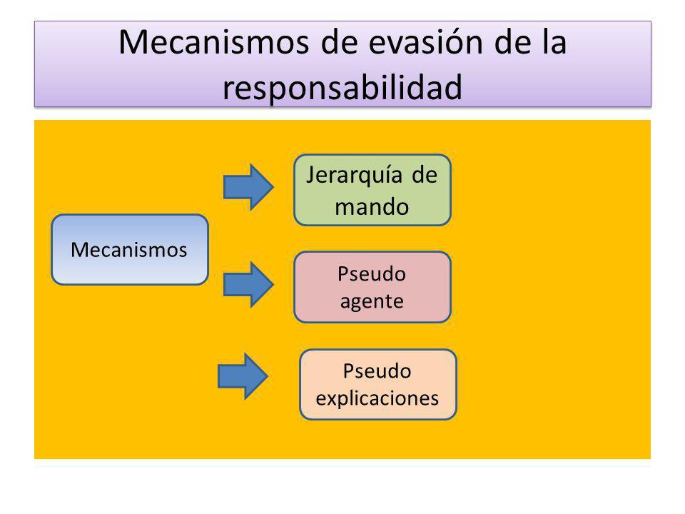 Mecanismos de evasión de la responsabilidad Mecanismos Pseudo explicaciones Pseudo agente Jerarquía de mando