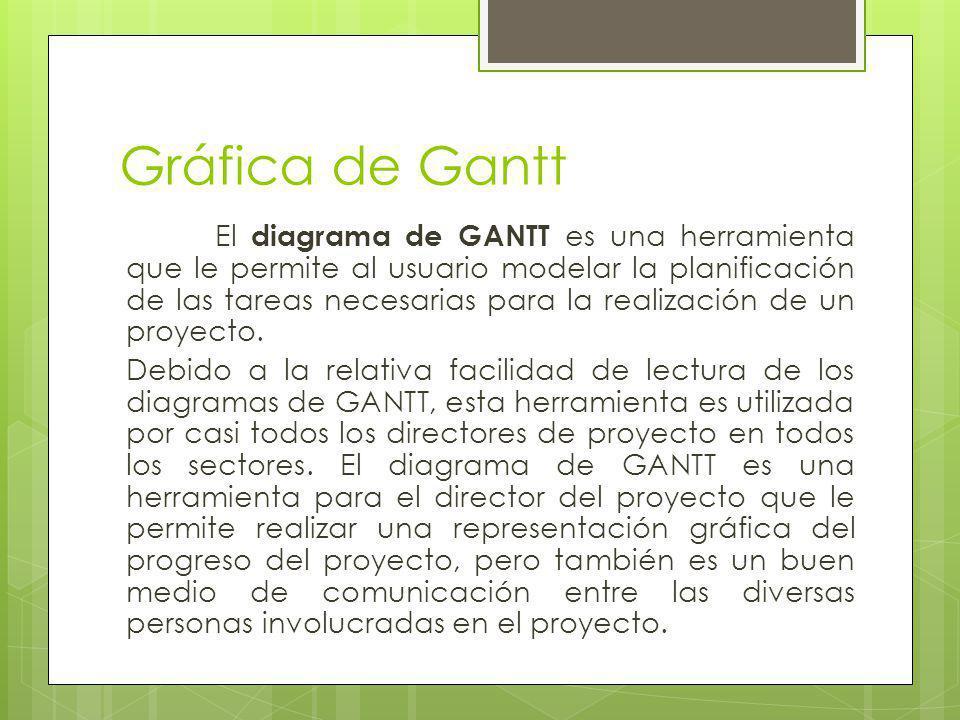 Gráfica de Gantt El diagrama de GANTT es una herramienta que le permite al usuario modelar la planificación de las tareas necesarias para la realización de un proyecto.