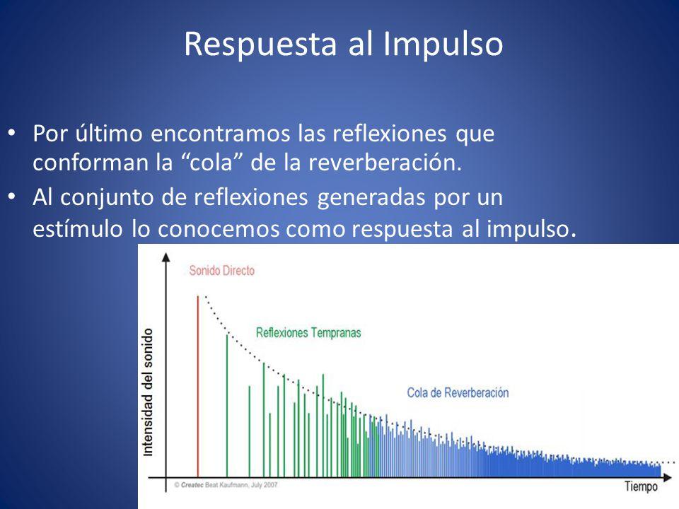 Sonido Seco o Procesado Procesado: mayor cantidad de reflexiones contenidas, mayor reverberación.