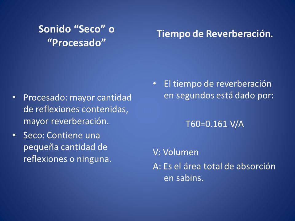 Sonido Seco o Procesado Procesado: mayor cantidad de reflexiones contenidas, mayor reverberación. Seco: Contiene una pequeña cantidad de reflexiones o