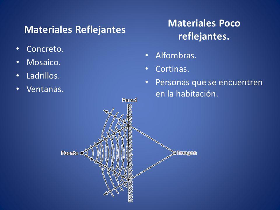 Materiales Reflejantes Concreto. Mosaico. Ladrillos. Ventanas. Materiales Poco reflejantes. Alfombras. Cortinas. Personas que se encuentren en la habi