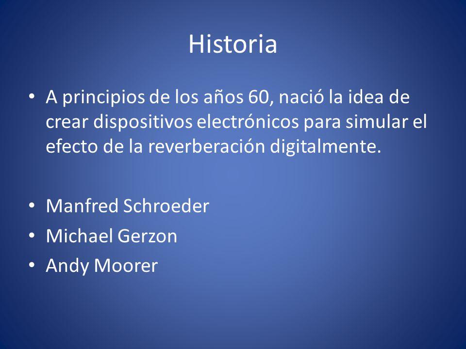 Historia A principios de los años 60, nació la idea de crear dispositivos electrónicos para simular el efecto de la reverberación digitalmente. Manfre