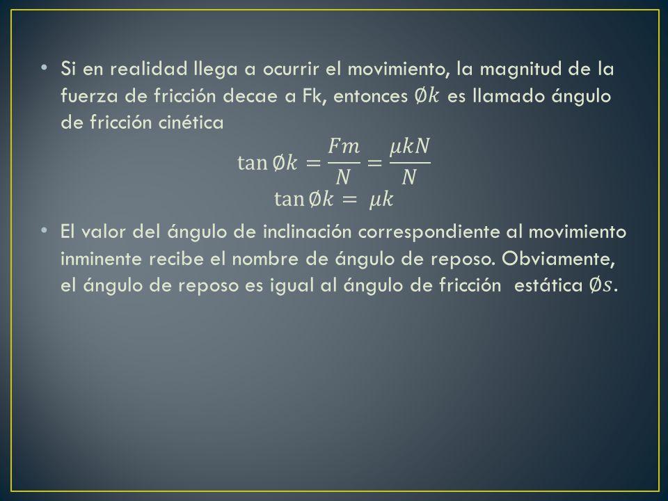 Los métodos que deben utilizarse para resolver problemas que involucran fricción seca son los mismos que se emplearon en los capítulos anteriores.