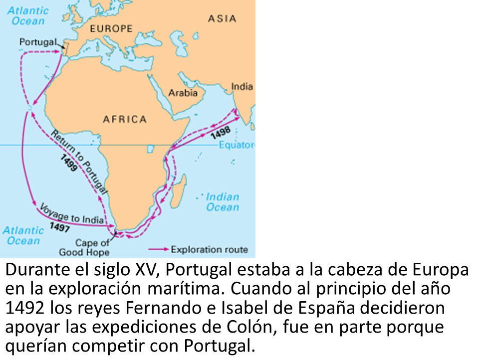 Durante el siglo XV, Portugal estaba a la cabeza de Europa en la exploración marítima. Cuando al principio del año 1492 los reyes Fernando e Isabel de