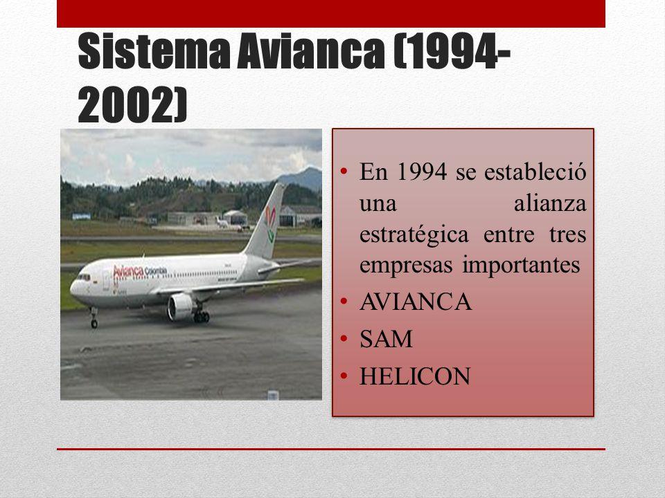 Sistema Avianca (1994- 2002) En 1994 se estableció una alianza estratégica entre tres empresas importantes AVIANCA SAM HELICON En 1994 se estableció u