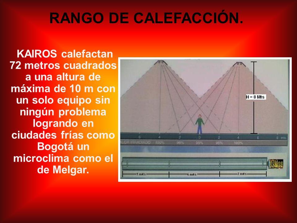 RANGO DE CALEFACCIÓN.