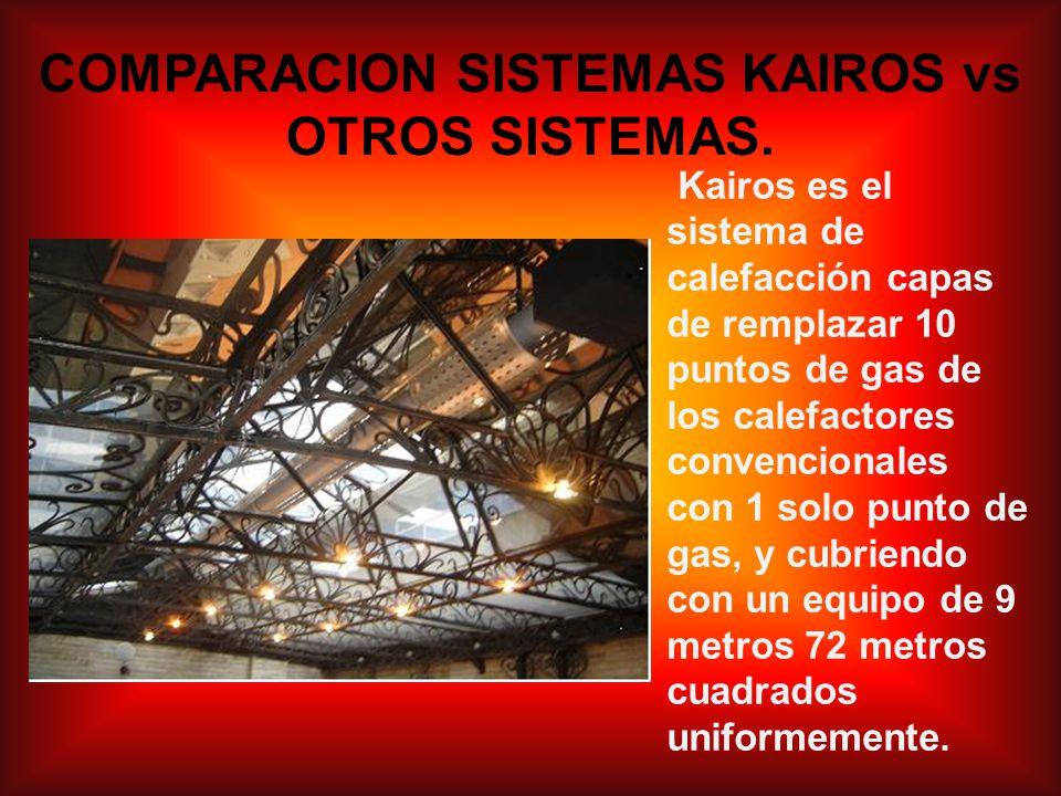 COMPARACION SISTEMAS KAIROS vs OTROS SISTEMAS.