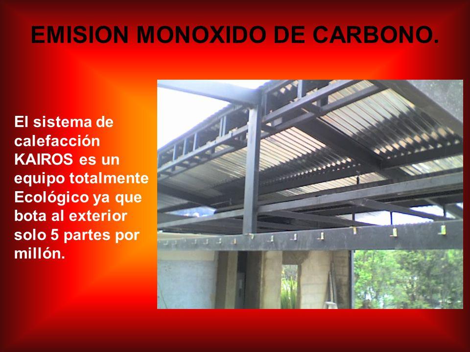 EMISION MONOXIDO DE CARBONO.