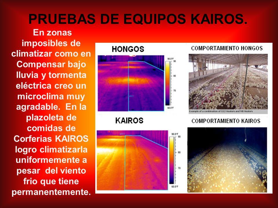 PRUEBAS DE EQUIPOS KAIROS.