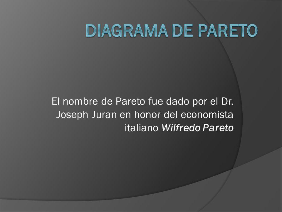 El nombre de Pareto fue dado por el Dr. Joseph Juran en honor del economista italiano Wilfredo Pareto