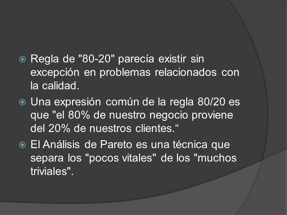 CONCLUSIÓN DEL EJEMPLO: Al analizar el porque las devoluciones de los 5 clientes intermediarios que aparecen en el principio del diagrama se determinó que el 10% era por defectos de fábrica.