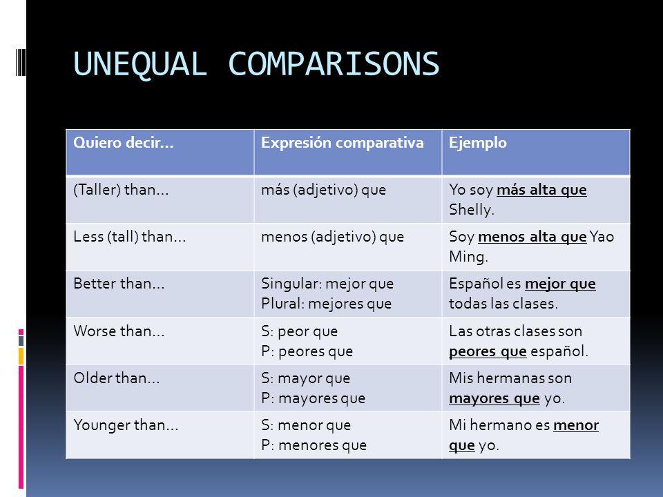 UNEQUAL COMPARISONS Quiero decir…Expresión comparativaEjemplo (Taller) than…más (adjetivo) queYo soy más alta que Shelly. Less (tall) than…menos (adje