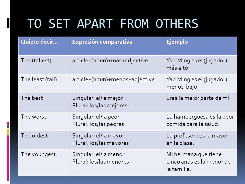 TO SET APART FROM OTHERS Quiero decir…Expresión comparativaEjemplo The (tallest)article+(noun)+más+adjectiveYao Ming es el (jugador) más alto. The lea