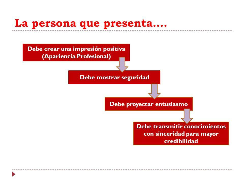 La persona que presenta…. Debe crear una impresión positiva (Apariencia Profesional) Debe mostrar seguridad Debe proyectar entusiasmo Debe transmitir