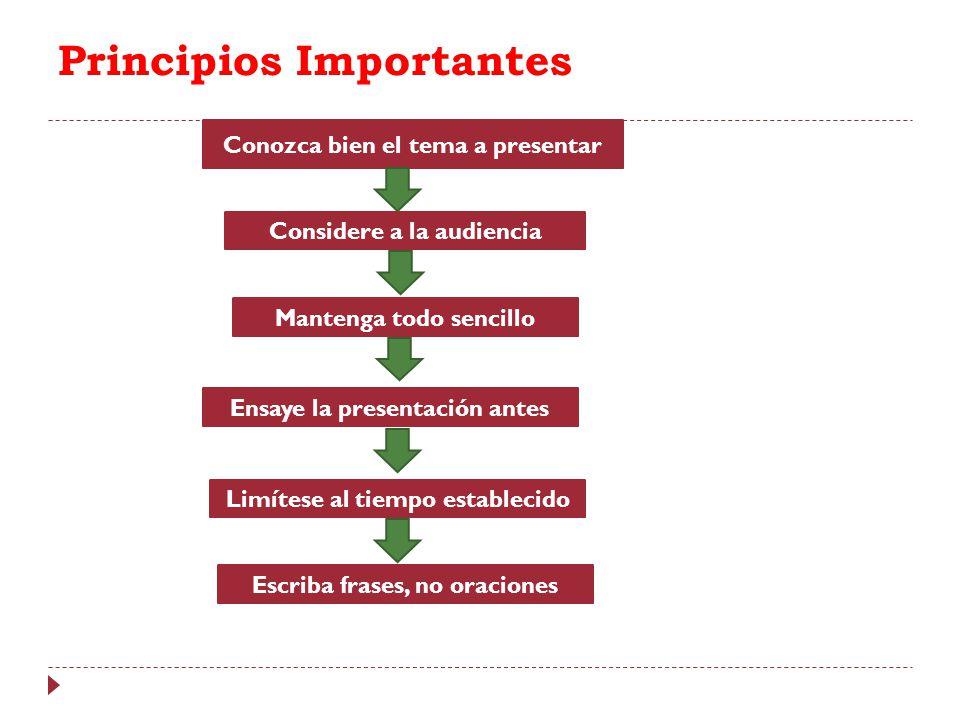 Principios Importantes Conozca bien el tema a presentar Considere a la audiencia Mantenga todo sencillo Ensaye la presentación antes Limítese al tiemp