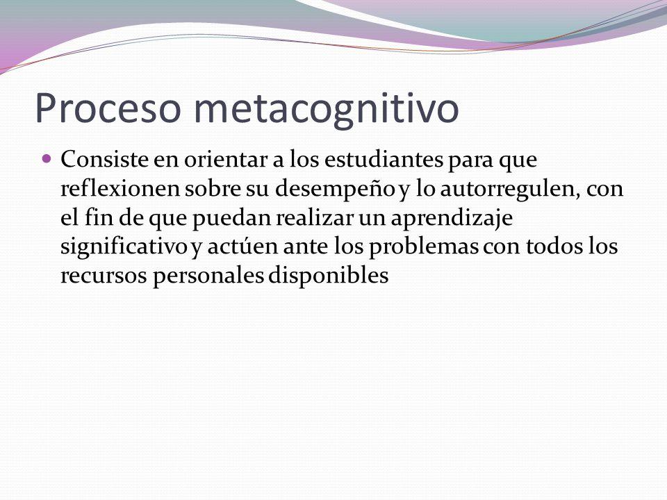 Proceso metacognitivo Consiste en orientar a los estudiantes para que reflexionen sobre su desempeño y lo autorregulen, con el fin de que puedan reali