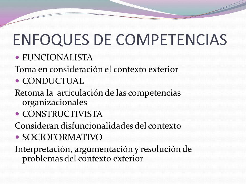 ENFOQUES DE COMPETENCIAS FUNCIONALISTA Toma en consideración el contexto exterior CONDUCTUAL Retoma la articulación de las competencias organizacional