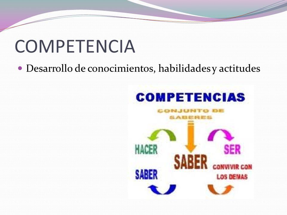Secuencias didácticas enfoque socioformativo Conjuntos articulados de actividades de aprendizaje y evaluación que con la mediación de un docente buscan el logro de determinadas metas educativas.