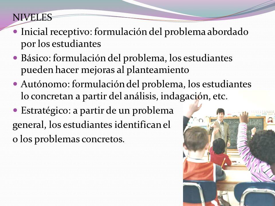 NIVELES Inicial receptivo: formulación del problema abordado por los estudiantes Básico: formulación del problema, los estudiantes pueden hacer mejora
