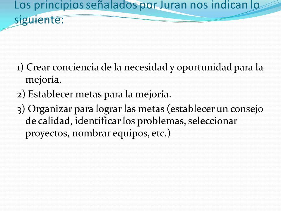 Los principios señalados por Juran nos indican lo siguiente: 1) Crear conciencia de la necesidad y oportunidad para la mejoría. 2) Establecer metas pa