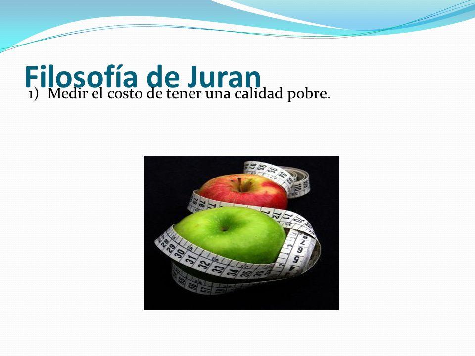 Filosofía de Juran 1) Medir el costo de tener una calidad pobre.
