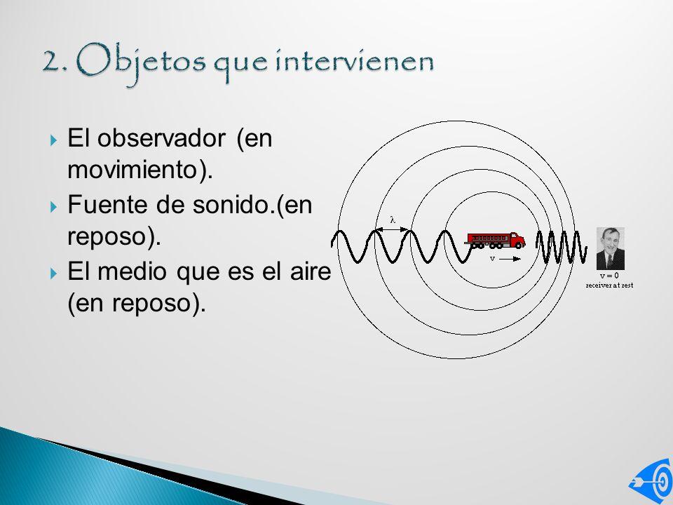 llamado así por el austríaco Christian Andreas Doppler, es el aparente cambio de frecuencia de una onda producido por el movimiento relativo entre la