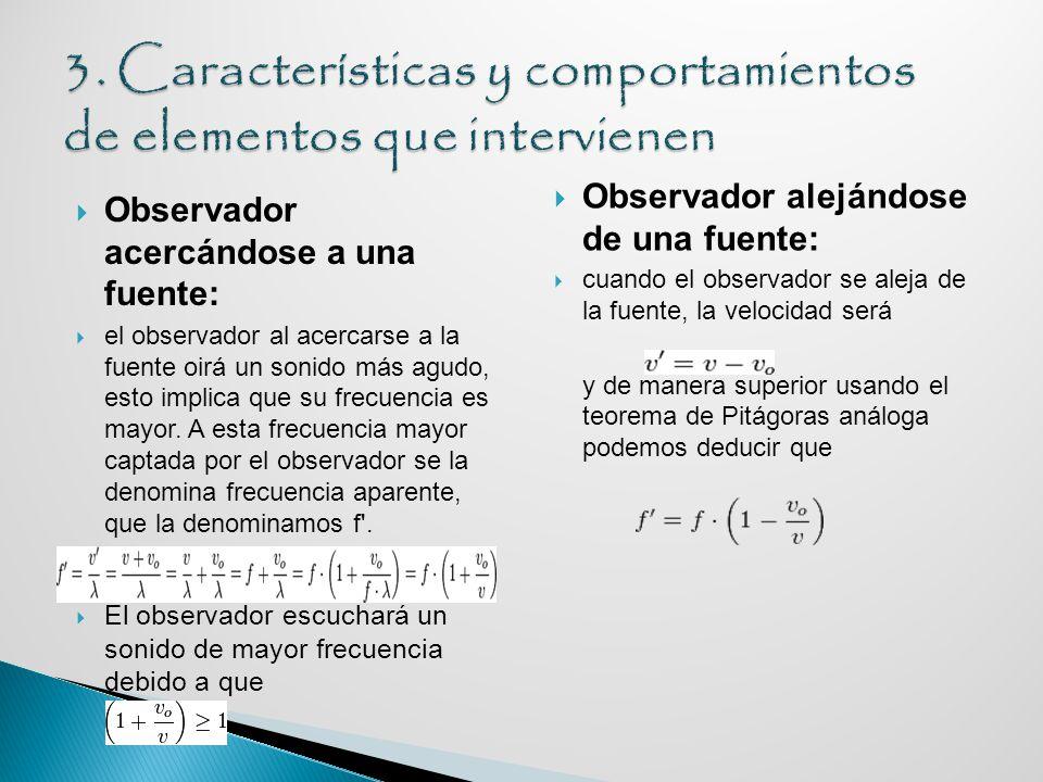 Observador acercándose a una fuente: el observador al acercarse a la fuente oirá un sonido más agudo, esto implica que su frecuencia es mayor.