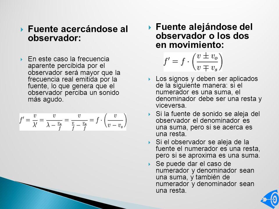 Fuente acercándose al observador: En este caso la frecuencia aparente percibida por el observador será mayor que la frecuencia real emitida por la fuente, lo que genera que el observador perciba un sonido más agudo.